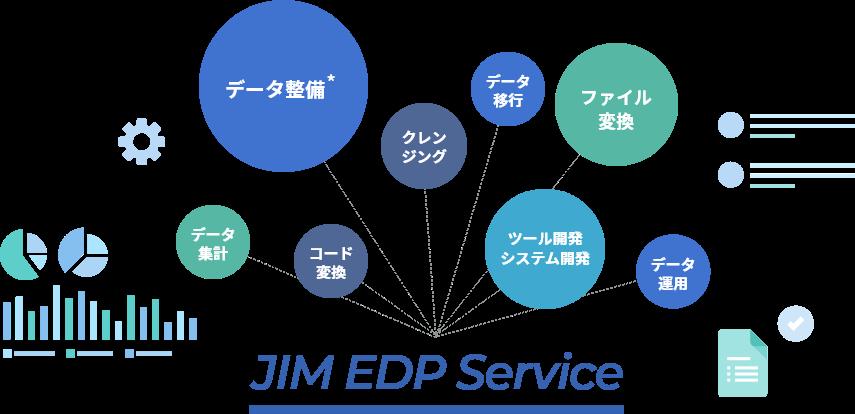 JIM EDP Service