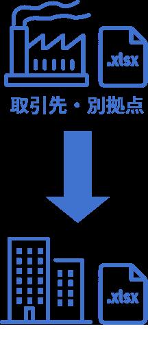 取引先、別拠点のデータの二次利用